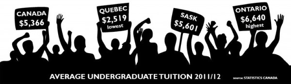 StudentUnion.ca